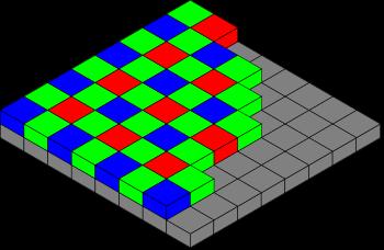 Tipica struttura di un filtro di Bayer
