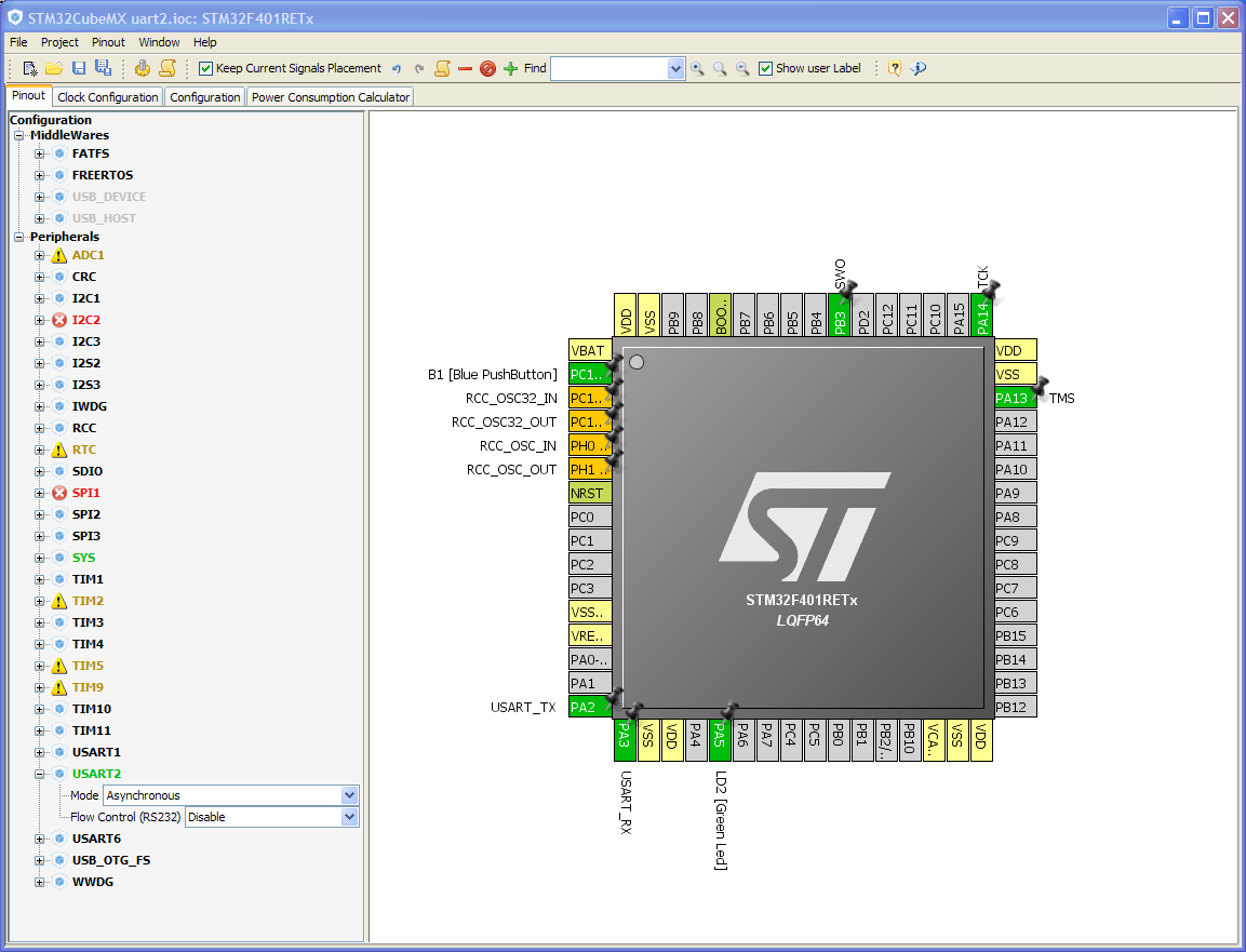 How to use STM32 Nucleo serial port