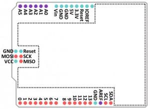 arduino-eth-shield-schema